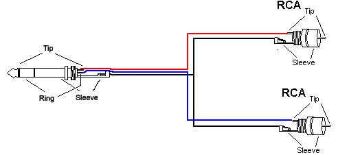 virtual dj software audio connectors part 2 rh it virtualdj com