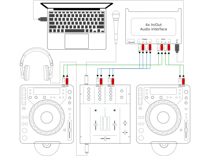 dj software - virtualdj