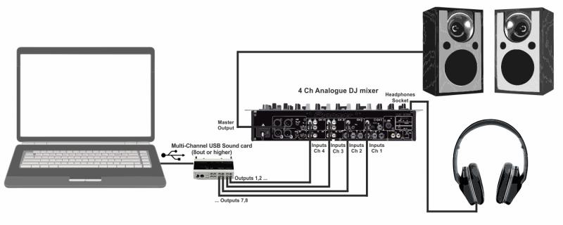 virtual dj software user manual settings audio setup external mixer. Black Bedroom Furniture Sets. Home Design Ideas